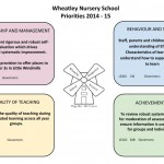 WNS  Priorities 2014 - 15 posters